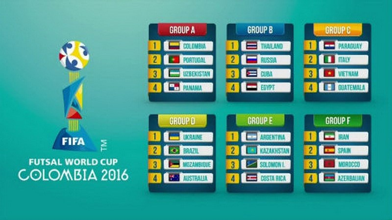 World Cup 2020 Colombia.Fifa Futsal World Cup Fort Myers Futsal Official Website